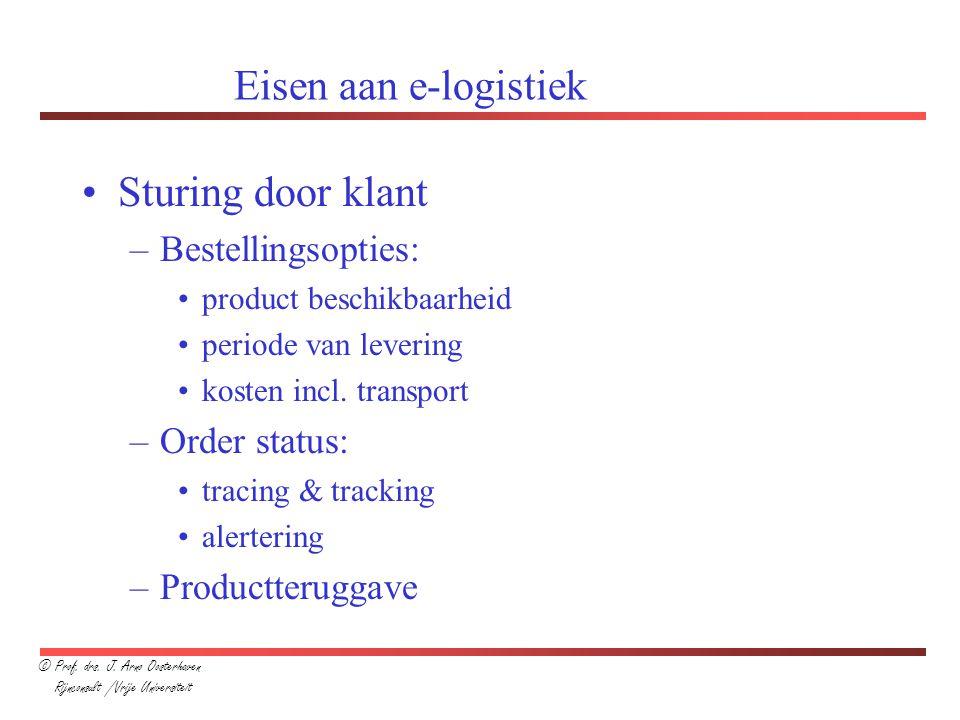 Eisen aan e-logistiek Sturing door klant –Bestellingsopties: product beschikbaarheid periode van levering kosten incl. transport –Order status: tracin