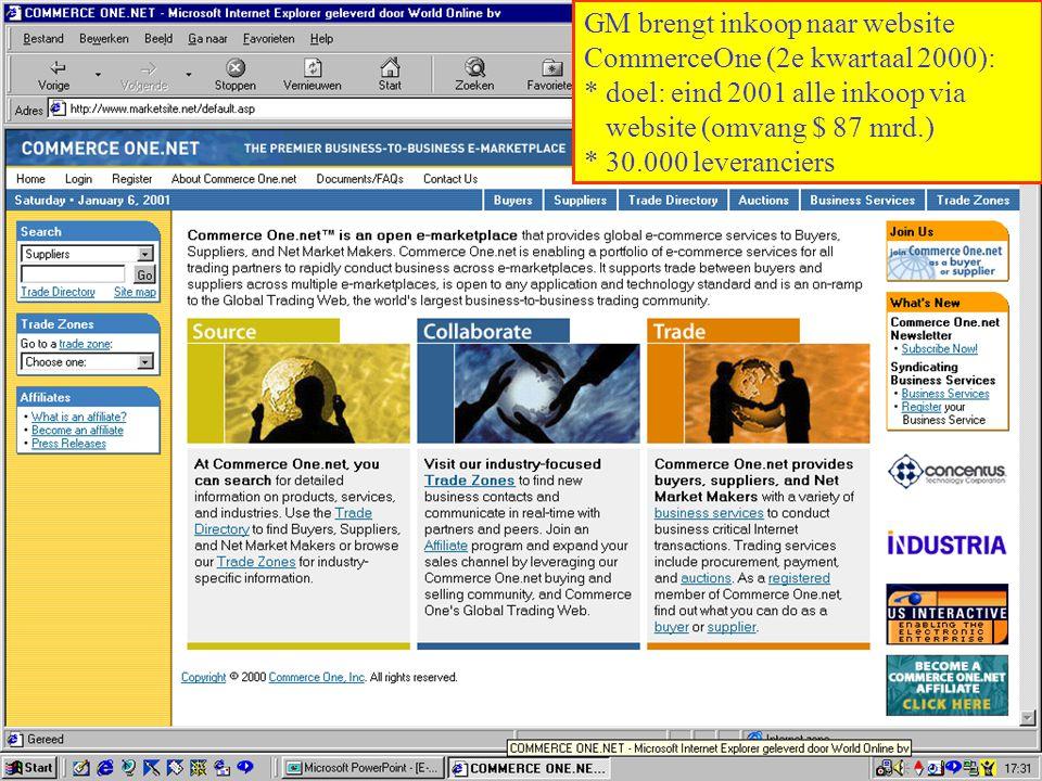 GM brengt inkoop naar website CommerceOne (2e kwartaal 2000): * doel: eind 2001 alle inkoop via website (omvang $ 87 mrd.) * 30.000 leveranciers