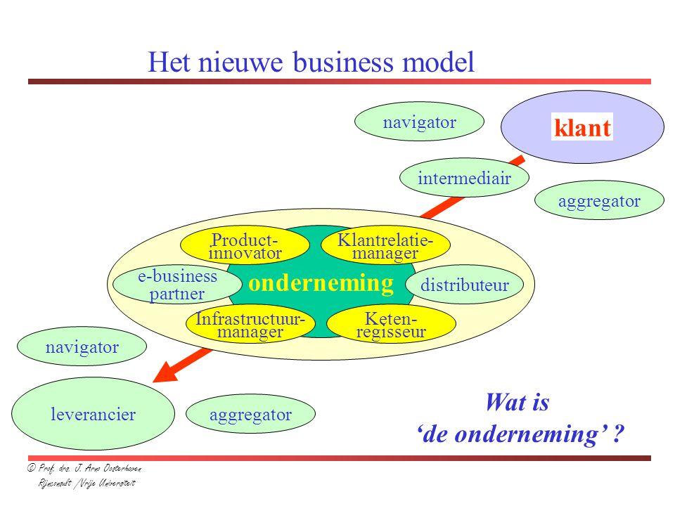 © Prof. drs. J. Arno Oosterhaven Rijnconsult /Vrije Universiteit Het nieuwe business model onderneming leverancier e-business partner distributeur int