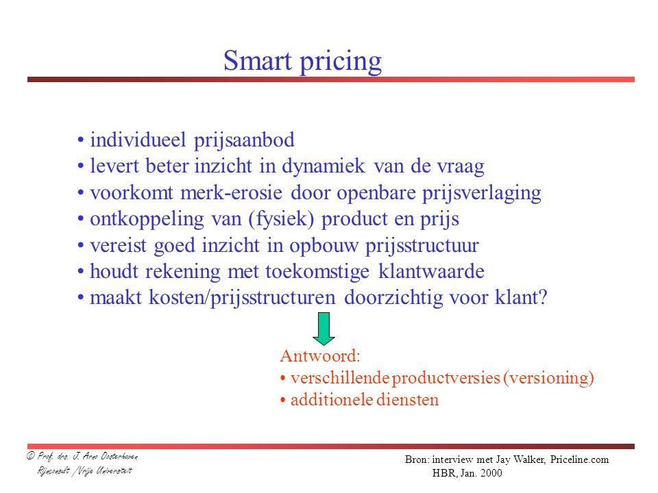 Smart pricing individueel prijsaanbod levert beter inzicht in dynamiek van de vraag voorkomt merk-erosie door openbare prijsverlaging ontkoppeling van