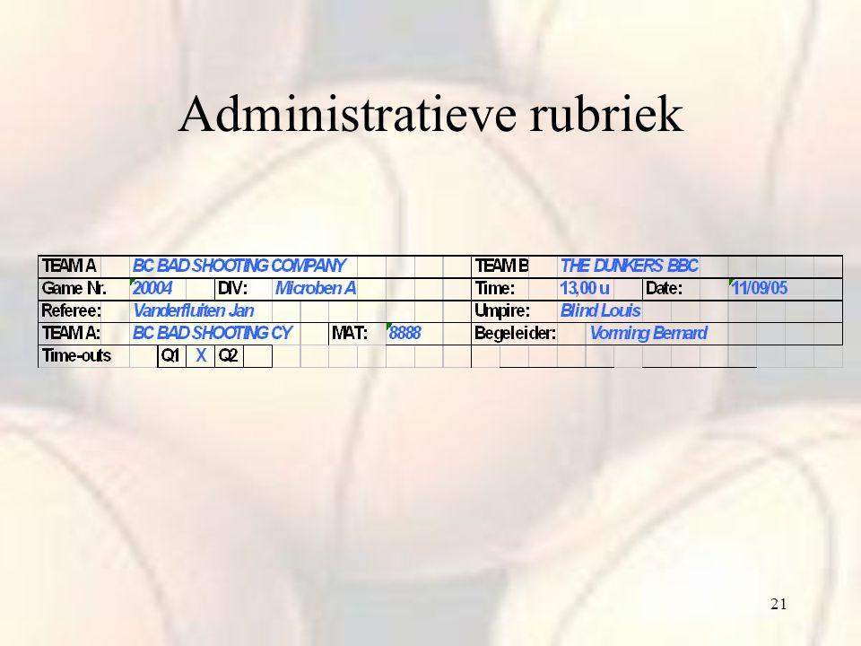 21 Administratieve rubriek