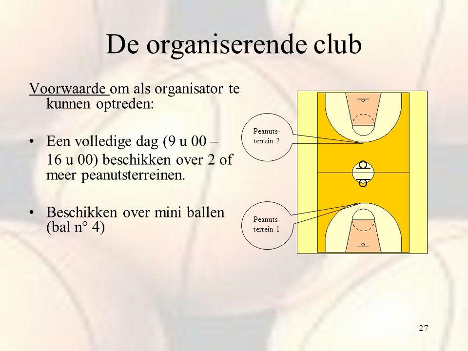 27 De organiserende club Voorwaarde om als organisator te kunnen optreden: Een volledige dag (9 u 00 – 16 u 00) beschikken over 2 of meer peanutsterre
