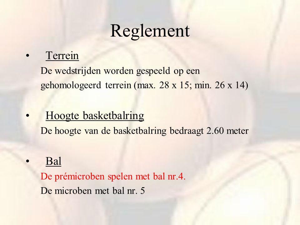 Reglement Terrein De wedstrijden worden gespeeld op een gehomologeerd terrein (max. 28 x 15; min. 26 x 14) Hoogte basketbalring De hoogte van de baske