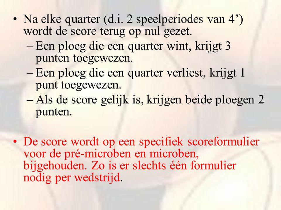 Na elke quarter (d.i. 2 speelperiodes van 4') wordt de score terug op nul gezet. –Een ploeg die een quarter wint, krijgt 3 punten toegewezen. –Een plo