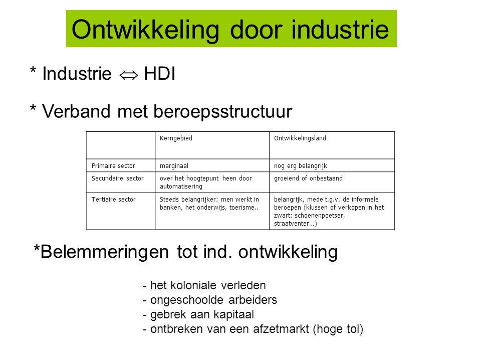 Ontwikkeling door industrie * Industrie  HDI * Verband met beroepsstructuur *Belemmeringen tot ind. ontwikkeling - het koloniale verleden - ongeschoo