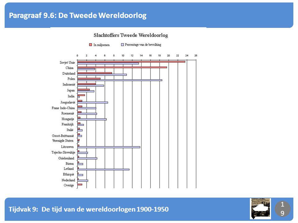Tijdvak 9: De tijd van de wereldoorlogen 1900-1950 19 Paragraaf 9.6: De Tweede Wereldoorlog 19
