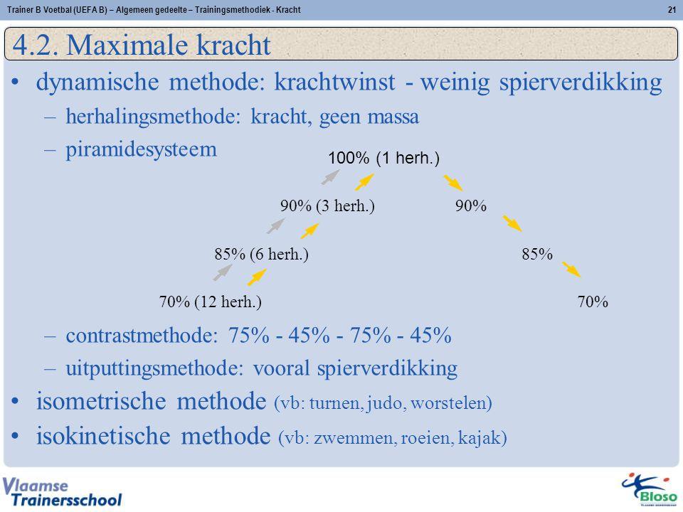 Trainer B Voetbal (UEFA B) – Algemeen gedeelte – Trainingsmethodiek - Kracht21 4.2.