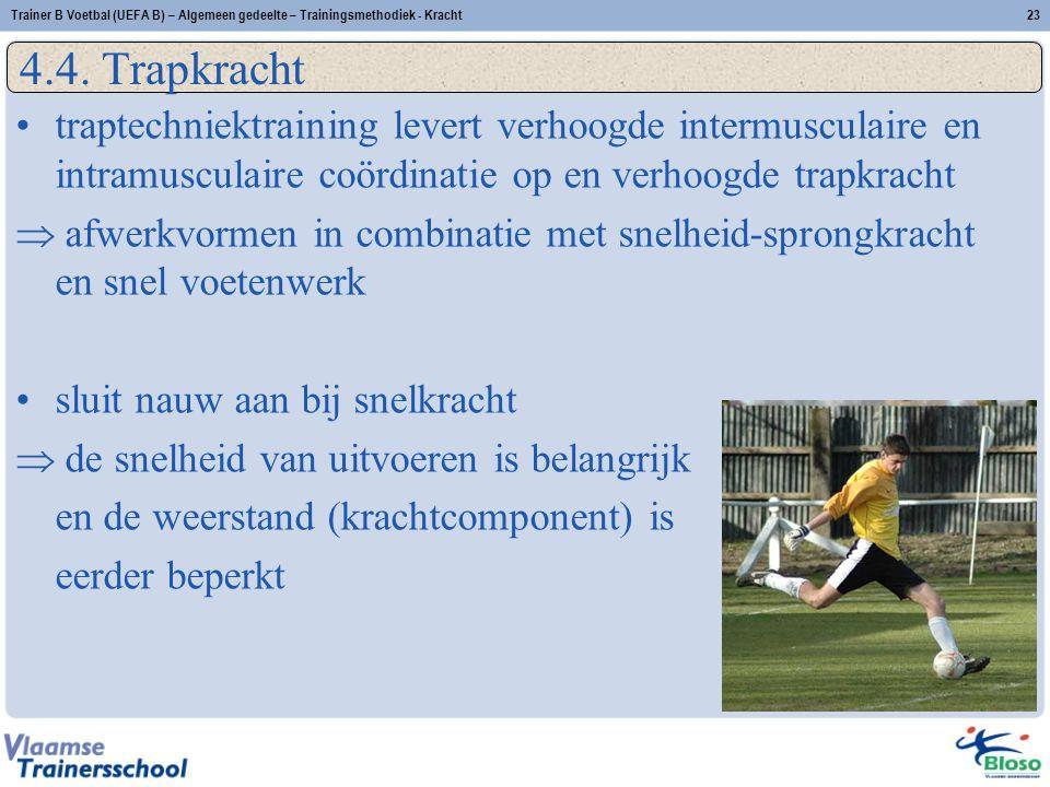 Trainer B Voetbal (UEFA B) – Algemeen gedeelte – Trainingsmethodiek - Kracht23 4.4.