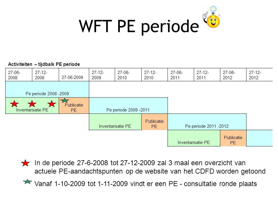 Activiteiten – tijdbalk PE periode 27-06- 2008 27-12- 200827-06-2009 27-12- 2009 27-06- 2010 27-12- 2010 27-06- 2011 27-12- 2011 27-06- 2012 27-12- 20