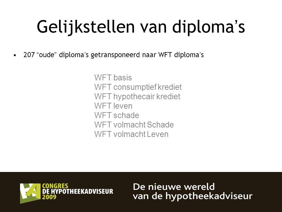 """Gelijkstellen van diploma ' s 207 """" oude """" diploma ' s getransponeerd naar WFT diploma ' s WFT basis WFT consumptief krediet WFT hypothecair krediet W"""