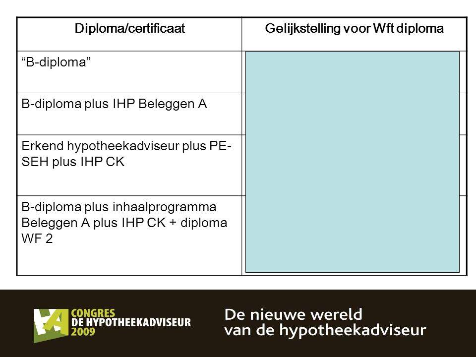 Dispensaties voor examens 207 oude diploma ' s getransponeerd naar éé n van de 7 WFT diploma ' s Een aantal deeldiploma ' s dispenseren voor een WFT tentamen WFT hypothecair krediet WFT leven WFT volmacht Schade WFT volmacht Leven
