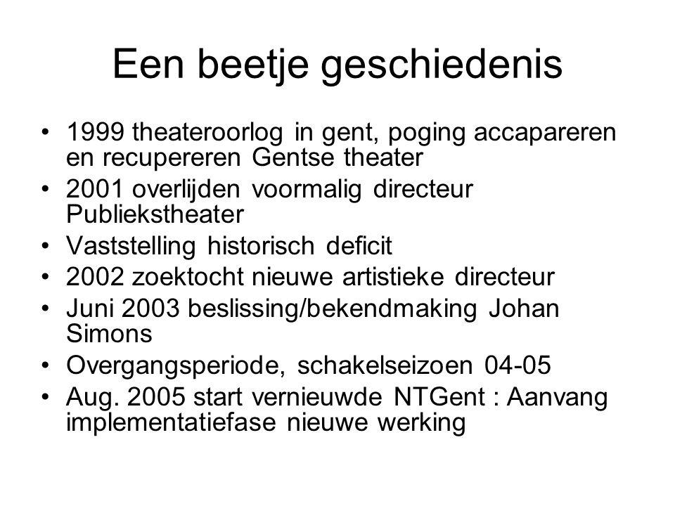 Een beetje geschiedenis 1999 theateroorlog in gent, poging accapareren en recupereren Gentse theater 2001 overlijden voormalig directeur Publiekstheat