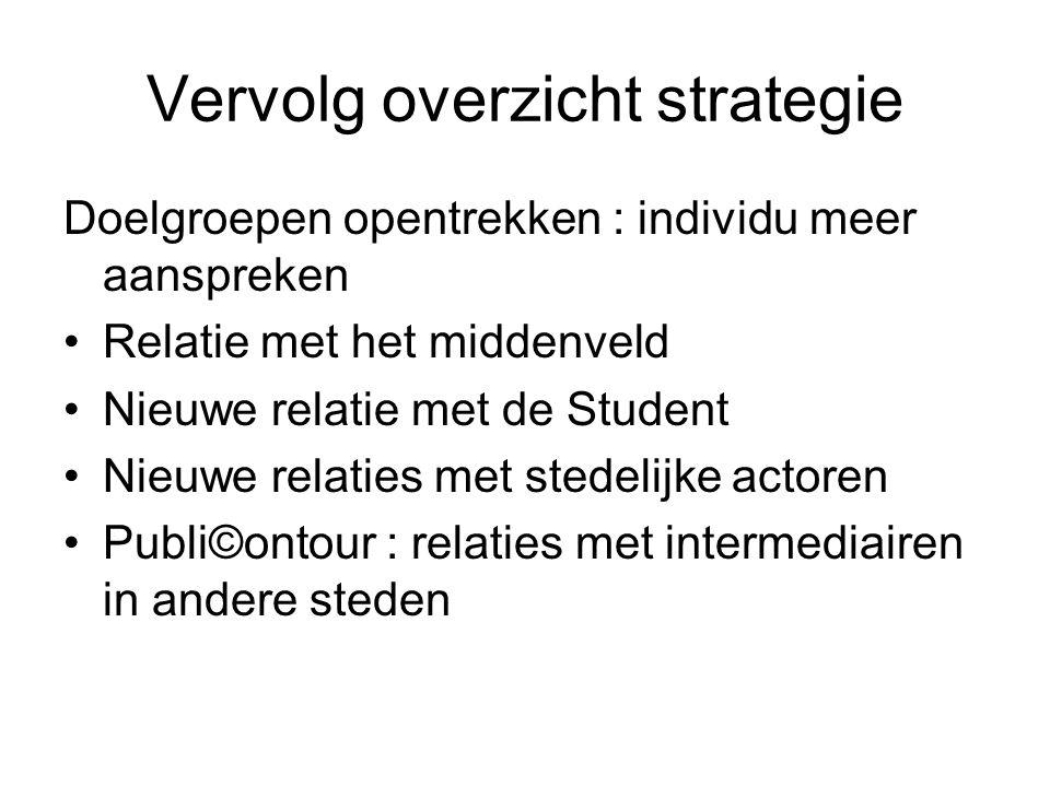 Vervolg overzicht strategie Doelgroepen opentrekken : individu meer aanspreken Relatie met het middenveld Nieuwe relatie met de Student Nieuwe relatie