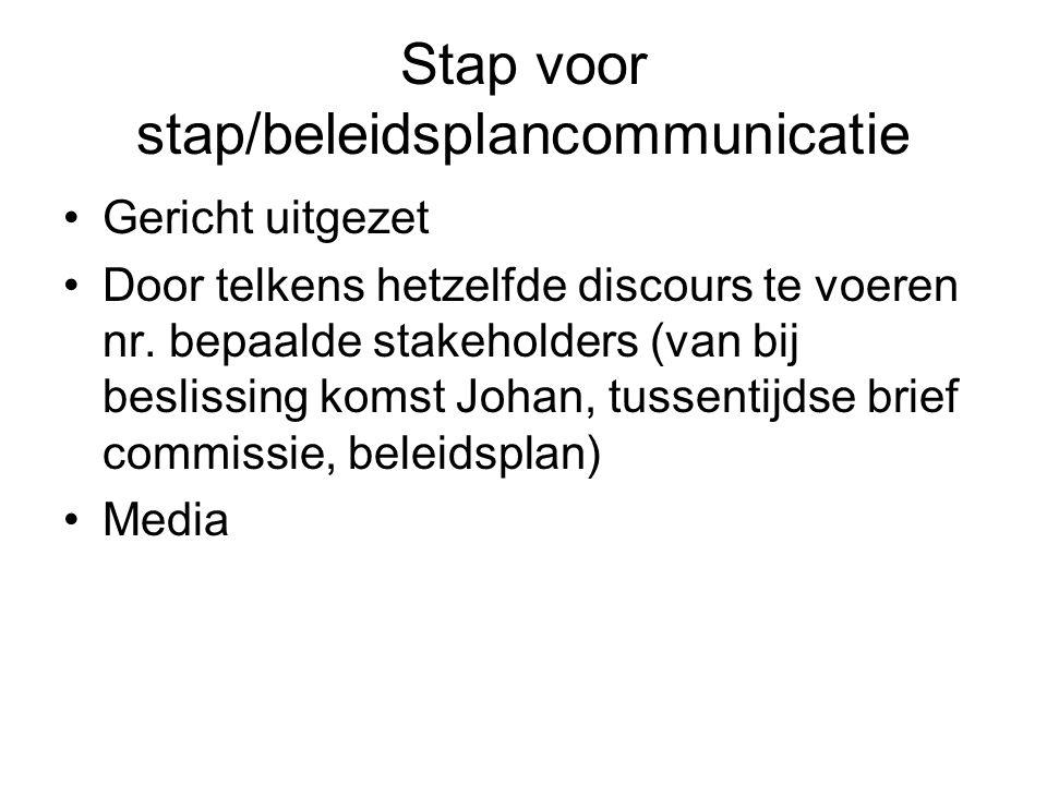 Stap voor stap/beleidsplancommunicatie Gericht uitgezet Door telkens hetzelfde discours te voeren nr. bepaalde stakeholders (van bij beslissing komst