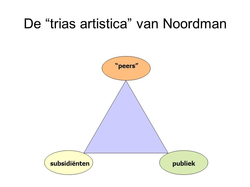 """De """"trias artistica"""" van Noordman """"peers"""" subsidiëntenpubliek"""