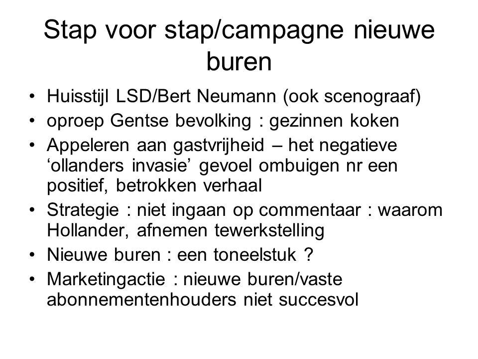 Stap voor stap/campagne nieuwe buren Huisstijl LSD/Bert Neumann (ook scenograaf) oproep Gentse bevolking : gezinnen koken Appeleren aan gastvrijheid –
