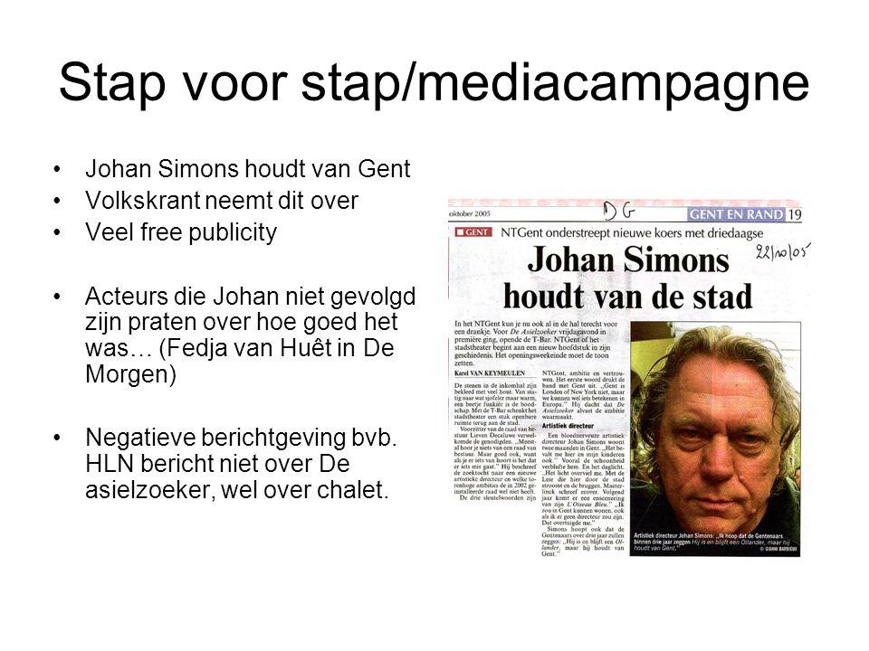 Stap voor stap/mediacampagne Johan Simons houdt van Gent Volkskrant neemt dit over Veel free publicity Acteurs die Johan niet gevolgd zijn praten over