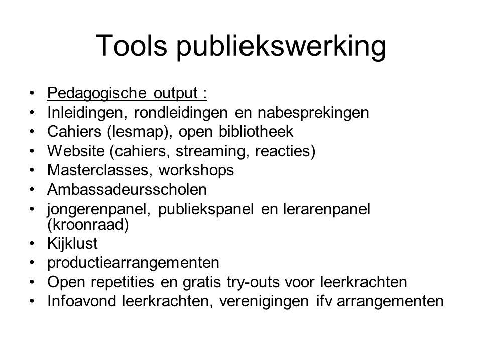 Tools publiekswerking Pedagogische output : Inleidingen, rondleidingen en nabesprekingen Cahiers (lesmap), open bibliotheek Website (cahiers, streamin