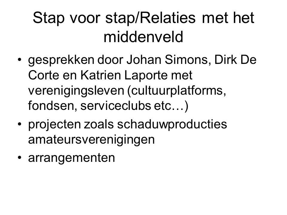 Stap voor stap/Relaties met het middenveld gesprekken door Johan Simons, Dirk De Corte en Katrien Laporte met verenigingsleven (cultuurplatforms, fond