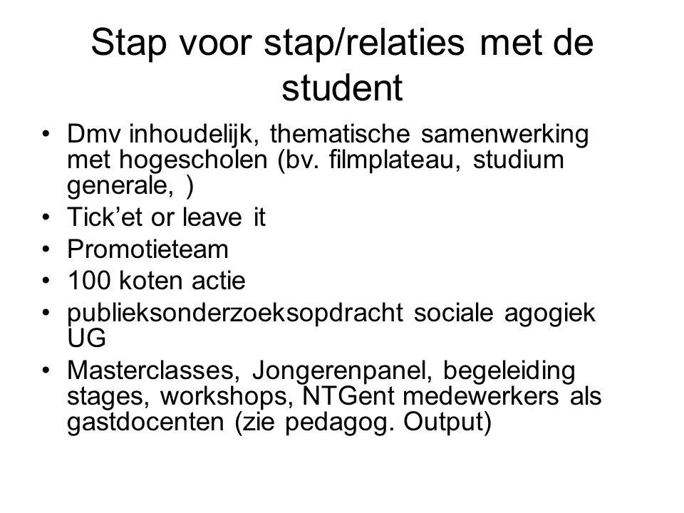 Stap voor stap/relaties met de student Dmv inhoudelijk, thematische samenwerking met hogescholen (bv. filmplateau, studium generale, ) Tick'et or leav