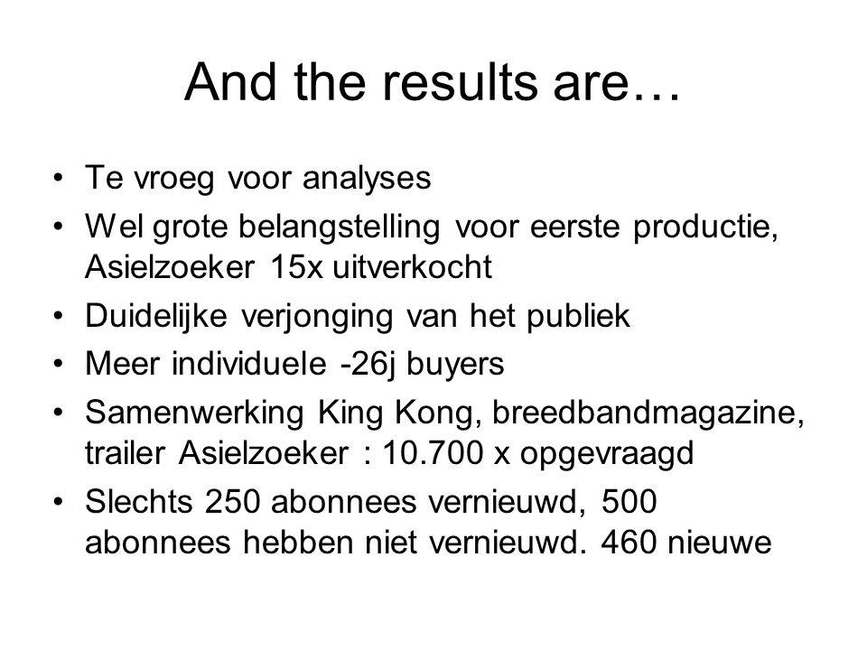 And the results are… Te vroeg voor analyses Wel grote belangstelling voor eerste productie, Asielzoeker 15x uitverkocht Duidelijke verjonging van het