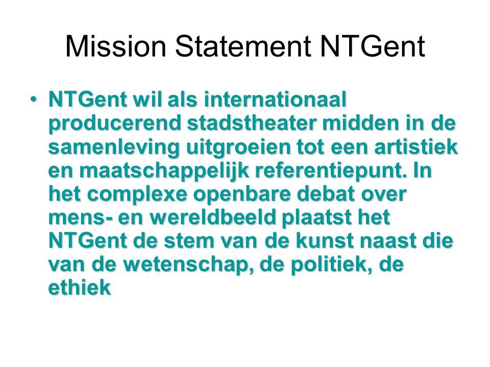 Mission Statement NTGent NTGent wil als internationaal producerend stadstheater midden in de samenleving uitgroeien tot een artistiek en maatschappeli