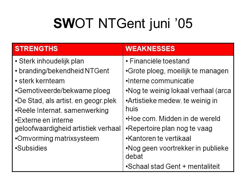 Stap voor stap/publi©ontour publi©ontour of stedenbeleid ZTH Actieve ondersteuning in publiekswerving en publiekswerking in 8 Nederlandse en 8 Vlaamse kernsteden Dmv.