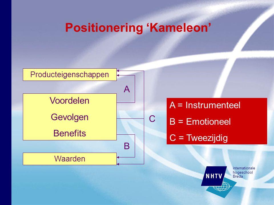 internationale hogeschool Breda Positionering 'Kameleon' Producteigenschappen Voordelen Gevolgen Benefits Waarden A B C A = Instrumenteel B = Emotioneel C = Tweezijdig