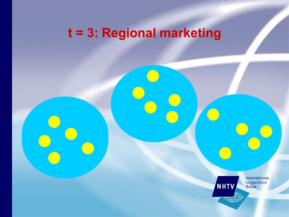 internationale hogeschool Breda t = 3: Regional marketing