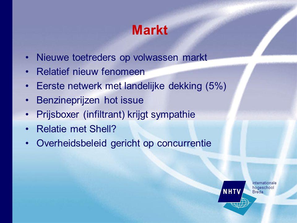 internationale hogeschool Breda Markt Nieuwe toetreders op volwassen markt Relatief nieuw fenomeen Eerste netwerk met landelijke dekking (5%) Benzineprijzen hot issue Prijsboxer (infiltrant) krijgt sympathie Relatie met Shell.