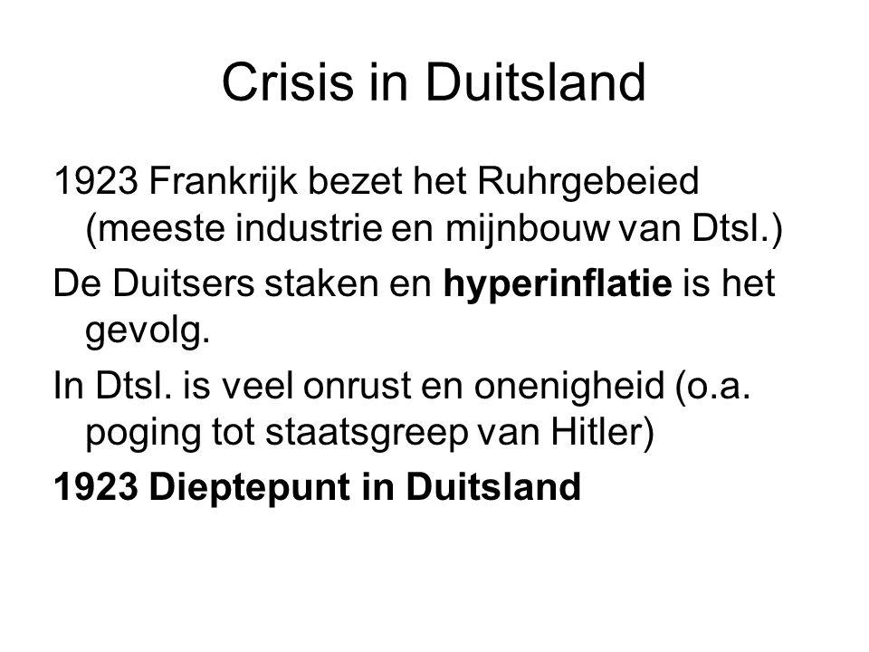Crisis in Duitsland 1923 Frankrijk bezet het Ruhrgebeied (meeste industrie en mijnbouw van Dtsl.) De Duitsers staken en hyperinflatie is het gevolg. I