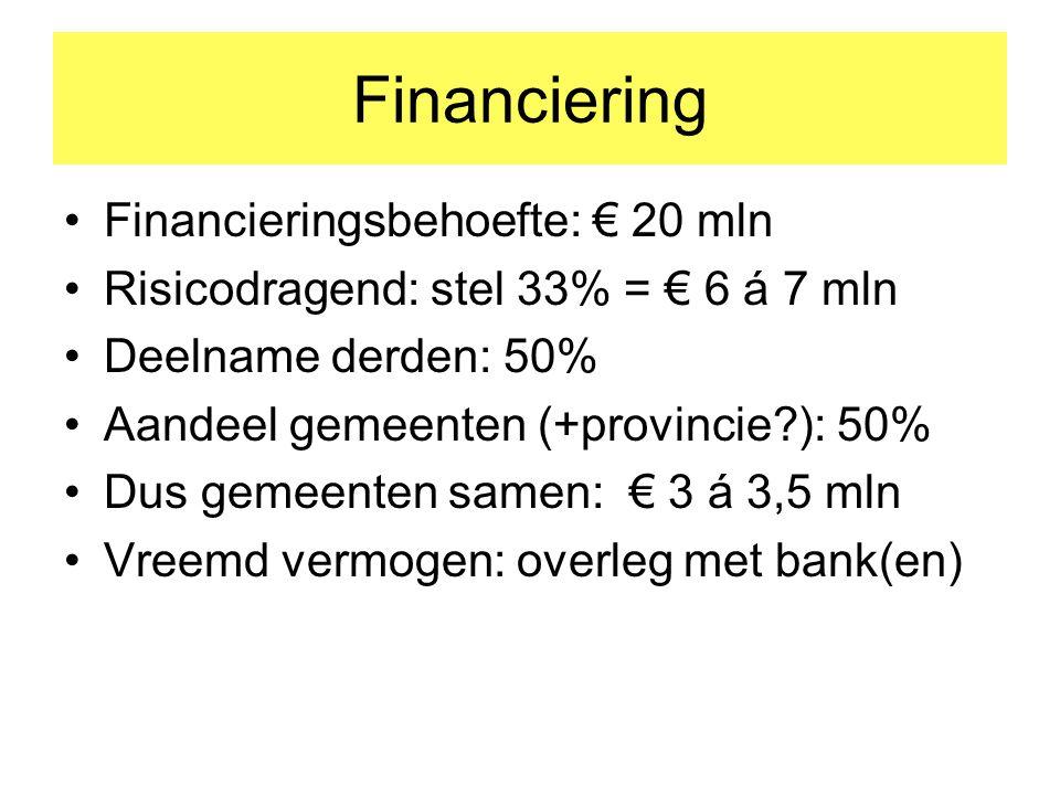 Financiering Financieringsbehoefte: € 20 mln Risicodragend: stel 33% = € 6 á 7 mln Deelname derden: 50% Aandeel gemeenten (+provincie?): 50% Dus gemeenten samen: € 3 á 3,5 mln Vreemd vermogen: overleg met bank(en)