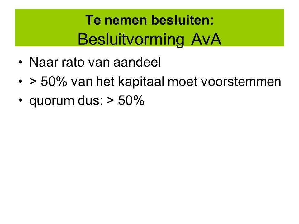 Te nemen besluiten: Besluitvorming AvA Naar rato van aandeel > 50% van het kapitaal moet voorstemmen quorum dus: > 50%