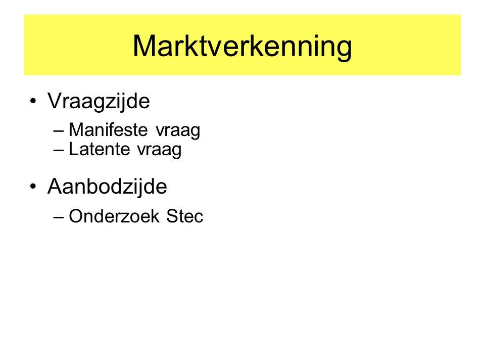 Structuur ROM-S (2a) 1 CV; zonder private partijen Beheer NV CV Gemeenten Provincie.