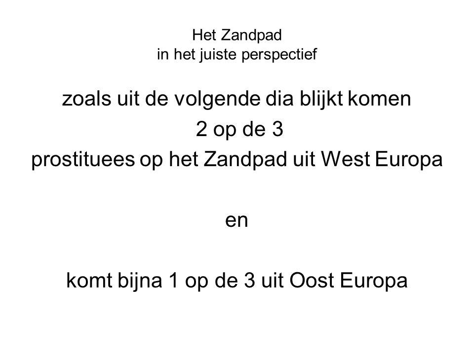 Het Zandpad in het juiste perspectief zoals uit de volgende dia blijkt komen 2 op de 3 prostituees op het Zandpad uit West Europa en komt bijna 1 op d