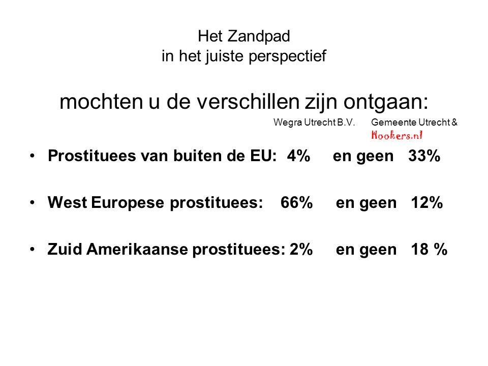 Het Zandpad in het juiste perspectief mochten u de verschillen zijn ontgaan: Wegra Utrecht B.V.Gemeente Utrecht & Hookers.nl Prostituees van buiten de