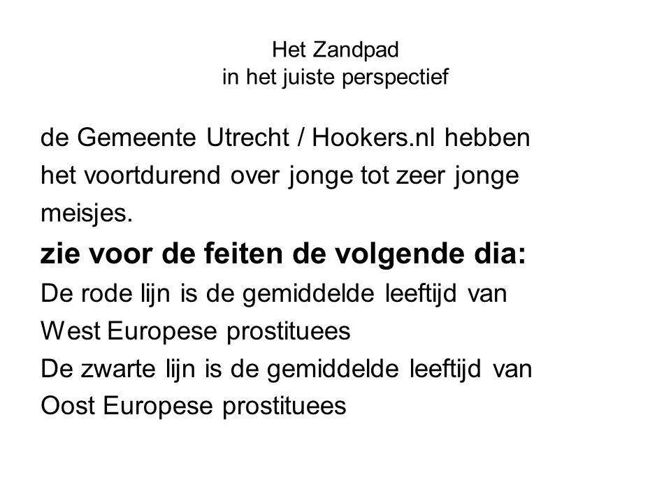 Het Zandpad in het juiste perspectief de Gemeente Utrecht / Hookers.nl hebben het voortdurend over jonge tot zeer jonge meisjes. zie voor de feiten de