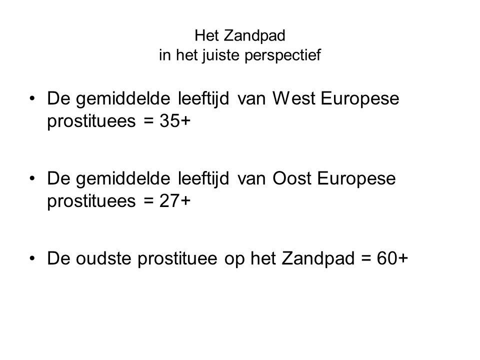 Het Zandpad in het juiste perspectief De gemiddelde leeftijd van West Europese prostituees = 35+ De gemiddelde leeftijd van Oost Europese prostituees