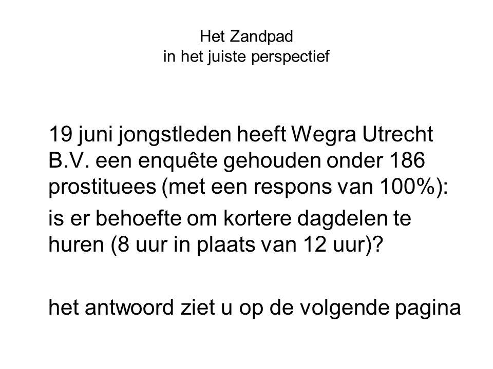 Het Zandpad in het juiste perspectief 19 juni jongstleden heeft Wegra Utrecht B.V. een enquête gehouden onder 186 prostituees (met een respons van 100