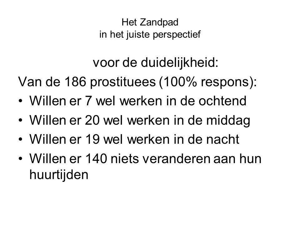 Het Zandpad in het juiste perspectief voor de duidelijkheid: Van de 186 prostituees (100% respons): Willen er 7 wel werken in de ochtend Willen er 20