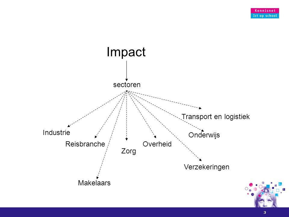 3 Impact sectoren Reisbranche Verzekeringen Overheid Transport en logistiek Onderwijs Industrie Zorg Makelaars