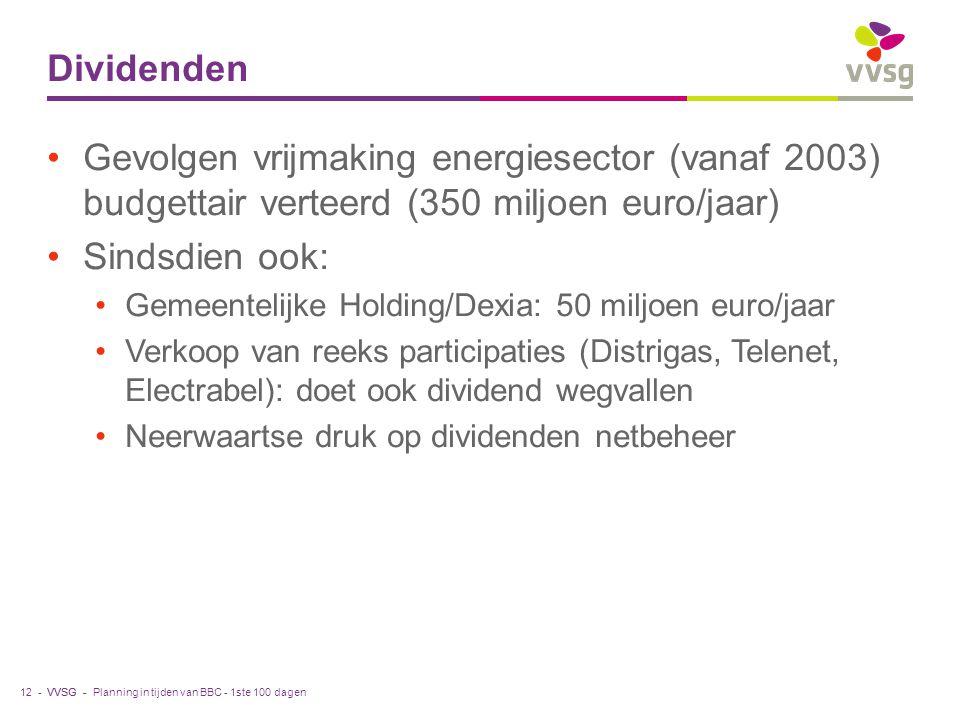 VVSG - Dividenden Gevolgen vrijmaking energiesector (vanaf 2003) budgettair verteerd (350 miljoen euro/jaar) Sindsdien ook: Gemeentelijke Holding/Dexi