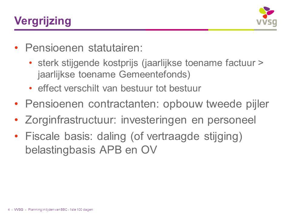 VVSG - Vergrijzing Pensioenen statutairen: sterk stijgende kostprijs (jaarlijkse toename factuur > jaarlijkse toename Gemeentefonds) effect verschilt