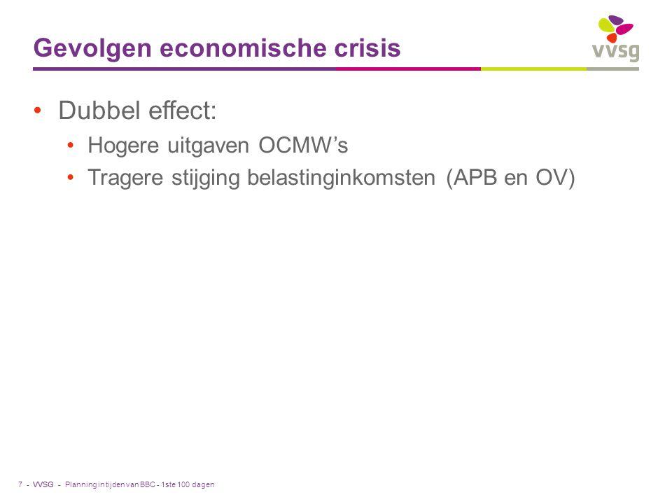 VVSG - Gevolgen economische crisis Dubbel effect: Hogere uitgaven OCMW's Tragere stijging belastinginkomsten (APB en OV) Planning in tijden van BBC -