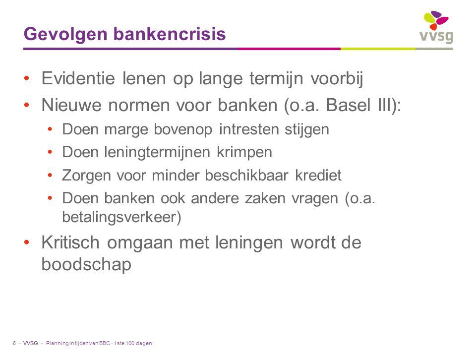 VVSG - Gevolgen bankencrisis Evidentie lenen op lange termijn voorbij Nieuwe normen voor banken (o.a. Basel III): Doen marge bovenop intresten stijgen