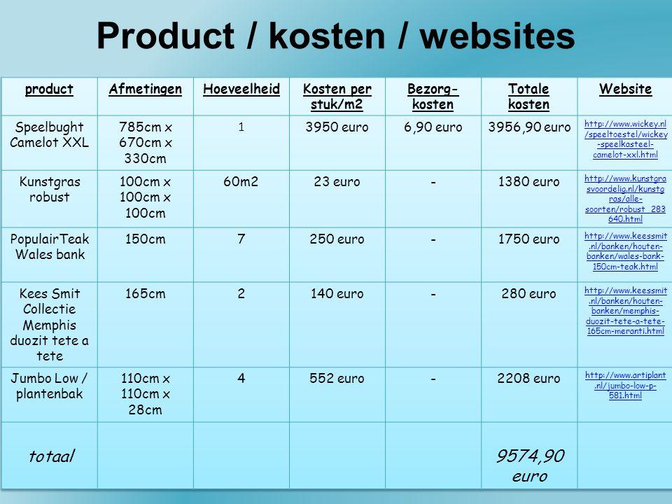 Product / kosten / websites