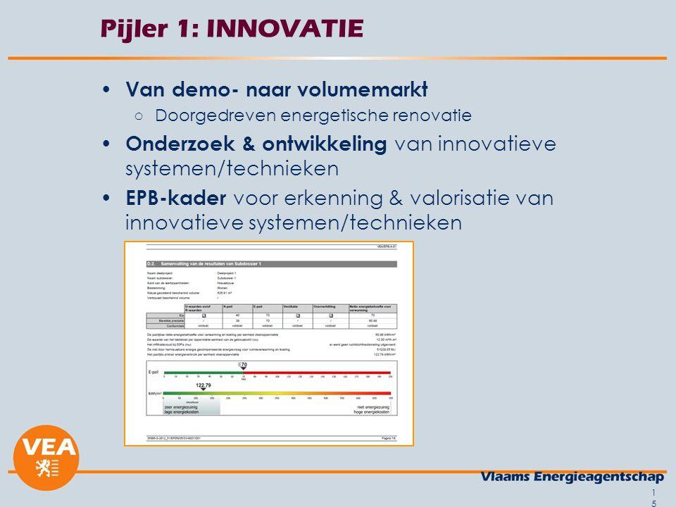 15 Pijler 1: INNOVATIE Van demo- naar volumemarkt ○Doorgedreven energetische renovatie Onderzoek & ontwikkeling van innovatieve systemen/technieken EP