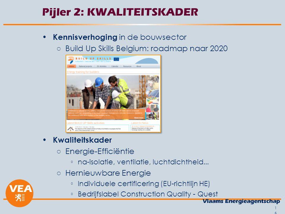 16 Pijler 2: KWALITEITSKADER Kennisverhoging in de bouwsector ○Build Up Skills Belgium: roadmap naar 2020 Kwaliteitskader ○Energie-Efficiëntie ◦na-iso
