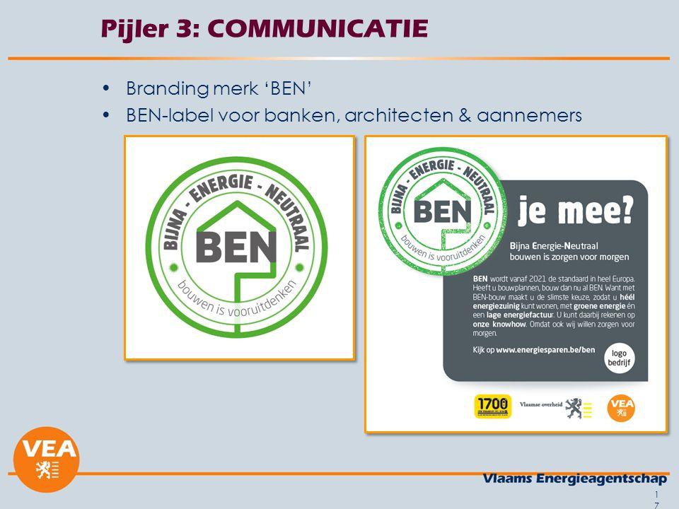 17 Pijler 3: COMMUNICATIE Branding merk 'BEN' BEN-label voor banken, architecten & aannemers