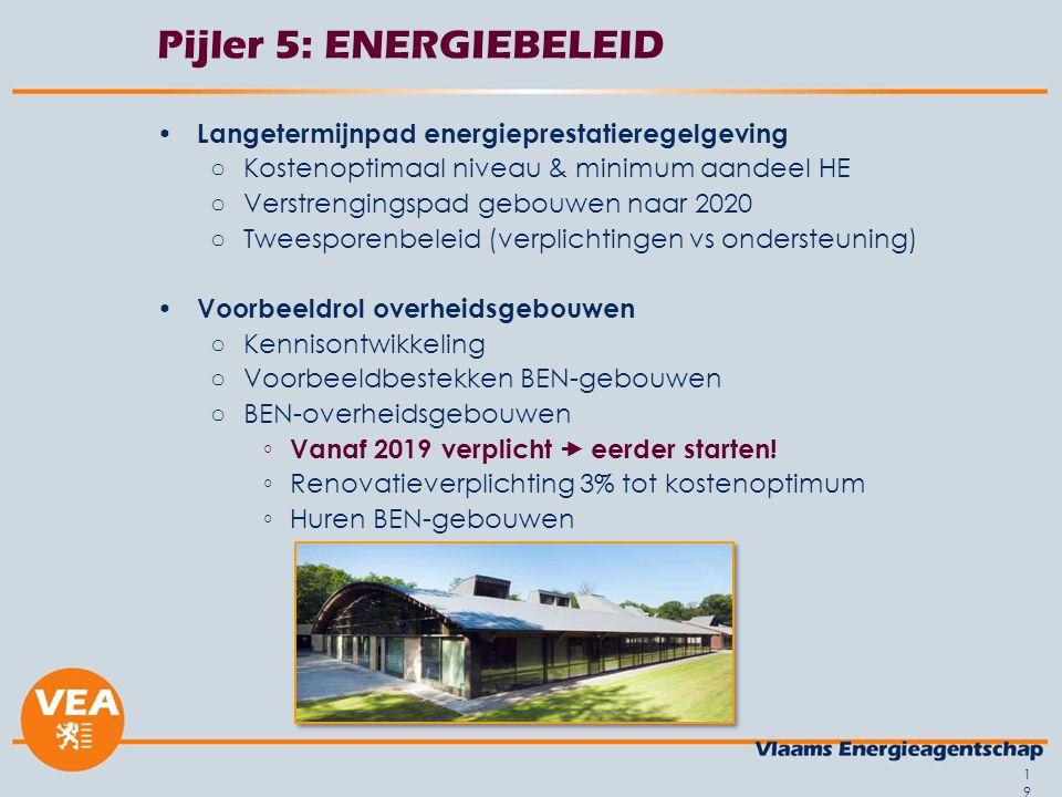 19 Pijler 5: ENERGIEBELEID Langetermijnpad energieprestatieregelgeving ○Kostenoptimaal niveau & minimum aandeel HE ○Verstrengingspad gebouwen naar 202